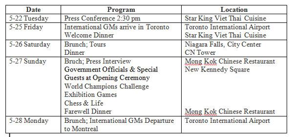 GM Toronto itinerary